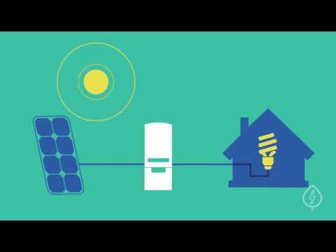 Understanding Solar Inverters
