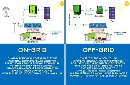 off-grid solar west coast